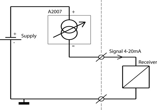 connection diagram showing how to connect a current loop tester for 4-wire  4-