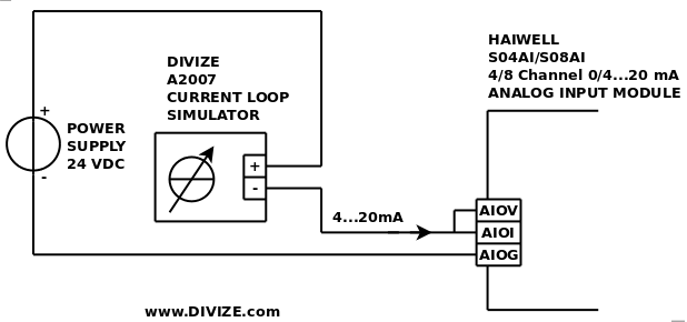 Haiwell S0AI4 and S0AI8 Analog input connection to 4-20 mA simulator.